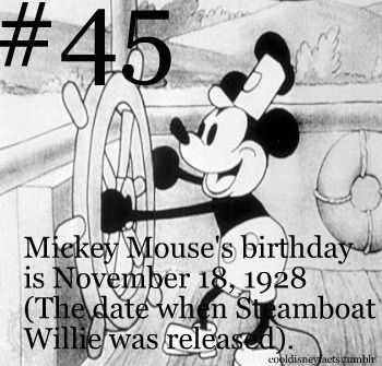 Birthday parties for Mickey Mouse from now on. ( I was actually in Disney world on November 18!)
