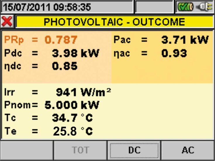SOLAR-300N Pantalla con todos los datos necesarios para la comprobación de la eficiencia CC / CA en un sistema fotovoltaico monofásico o trifásico