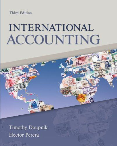 Best 25 international accounting ideas on pinterest sands international accounting fandeluxe Image collections