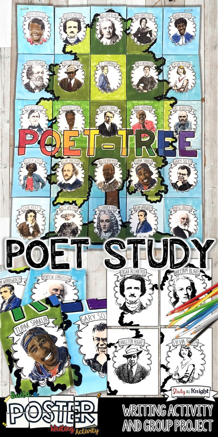 POET STUDY, POETRY COLLABORATIVE POSTER, WRITING ACTIVITY | ENGLISH TEACHER | Middle School and High School | This Poet Study collaborative poster is all you need to teach and promote amazing poets and their poetry around the world. National Poetry Month is April. The Poet Study (Poet-Tree) poster is a beautiful poster and writing activity. #poetry #poets