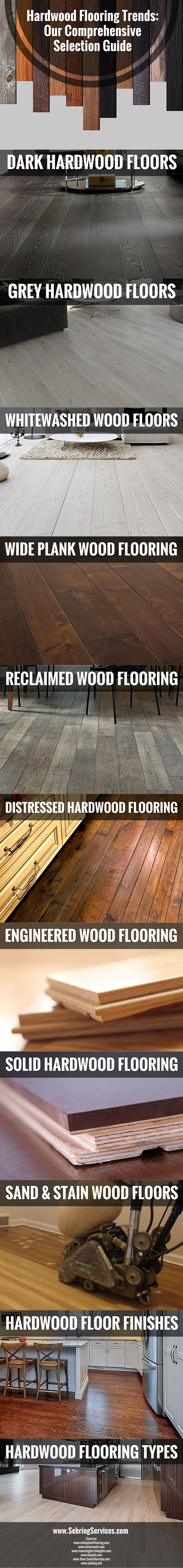 Flooring eclectic hardwood flooring boston by paris ceramics - Hardwood Flooring Trends Our Comprehensive Selection Guide