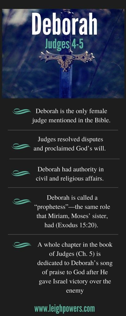 Facts about Deborah (Judges 4-5)