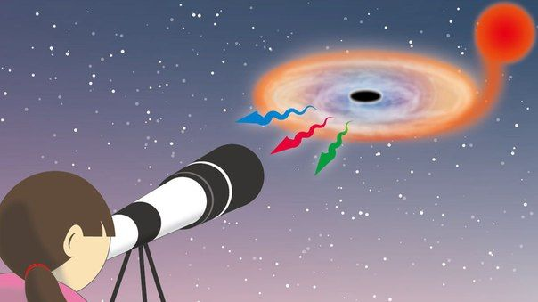 Черные дыры можно наблюдать в видимом свете, сообщают исследователи / Astro Analytics