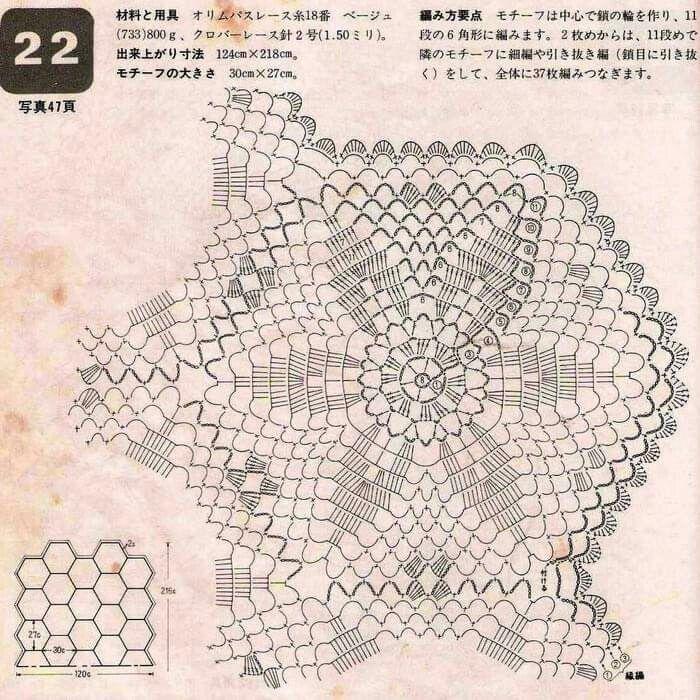 Les 162 meilleures images du tableau Crochet sur Pinterest | Tables