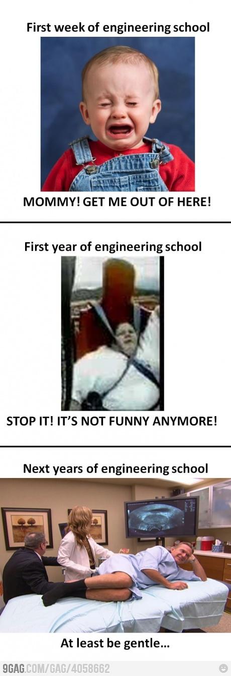 hahahahahahahaha That's how engineering works (apologize to my engineer friends)