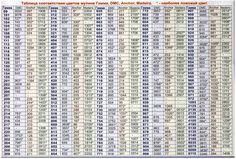 Tabla de conversión de hilos de Gamma-DMC-Anchor-Madeira...