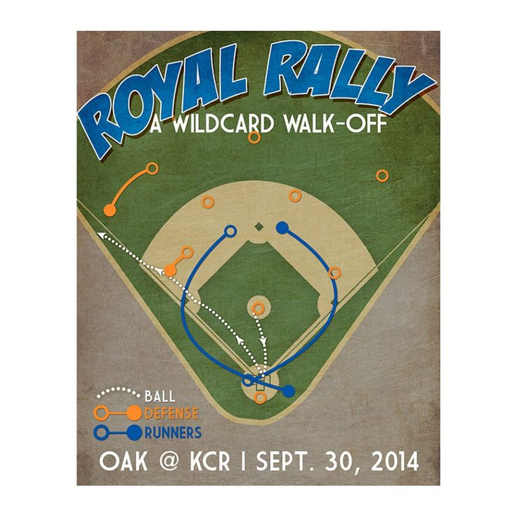 Remember this wildcard game of the Kansas City Royals versus the Oakland Athletics with this infographic ...