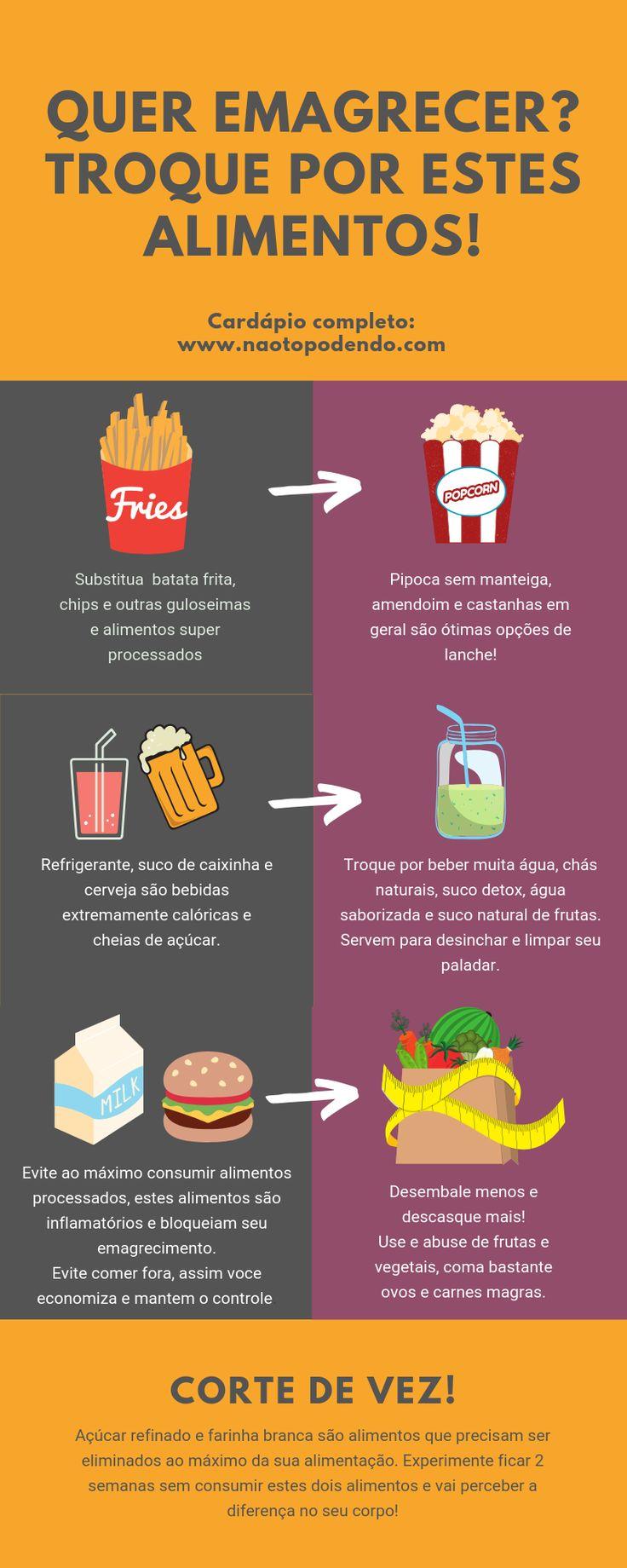 Descubra como perder peso e emagrecer rápido apenas trocando os alimentos! Leia…