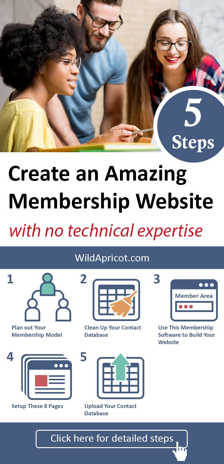 Need to setup a membership website on a dime and don't have any technical expertise? No problem. Here's how.