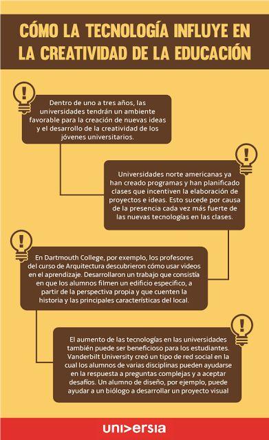Influencia de la #tecnología en la #creatividad educativa #Infografia