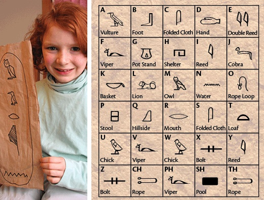heiroglyphs - cool thing to do for kids whose parents are waiting in line. During Dads for Donuts maybe