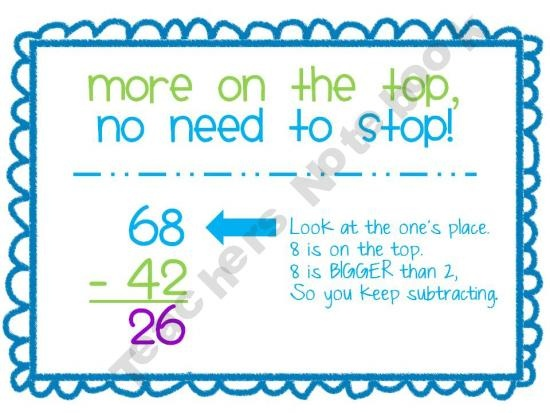 Subtraction With Regrouping Posters: Grade Math, Regroup Posters, Math Ideas, Subtraction Charts, Teaching Education, Teaching Learning, Classroom Ideas, Anchors Charts, 3Rd Grade