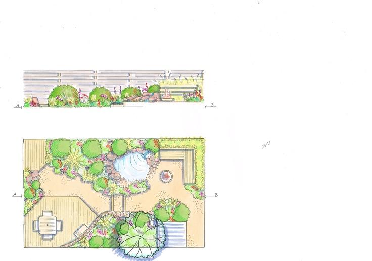 base plan for garden idea