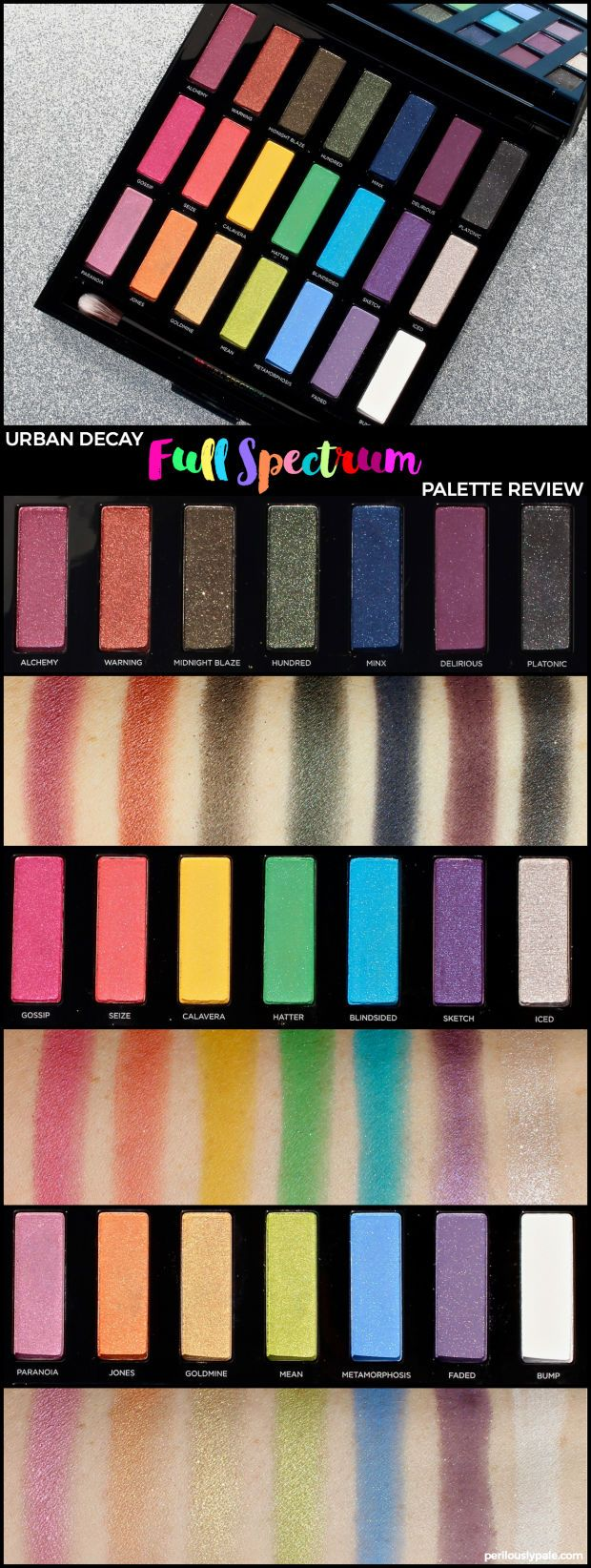 Urban Decay Full Spectrum Palette Review & Swatches