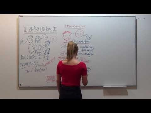 (14) Druhý návyk - Ve tvé mysli začni od konce - YouTube
