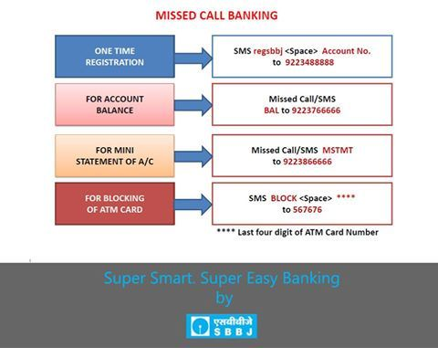 Missed Call Banking by SBBJ Super Smart. Super Easy way to access your information.  Happy banking with  www.sbbjbank.com  #SBBJJaipur #Onlinebanking #Bankingservice