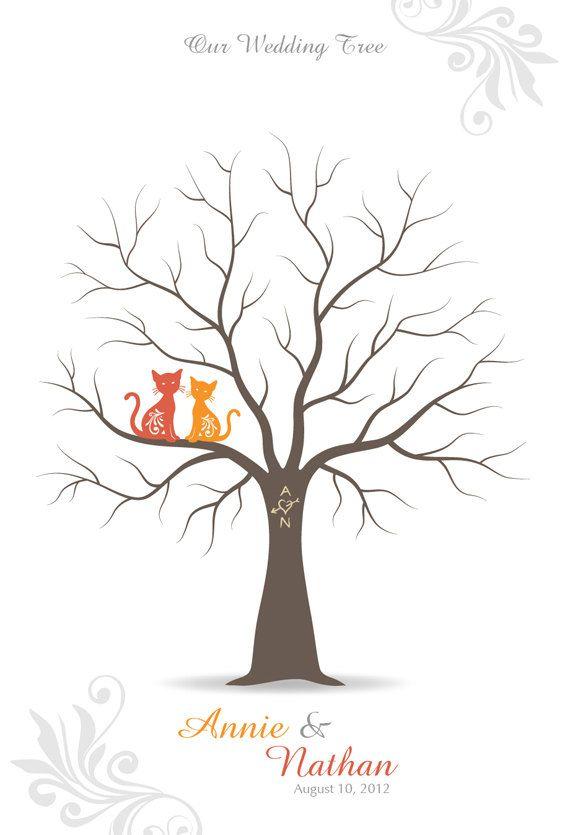Cat fingerprint tree  as seen on @offbeatbride