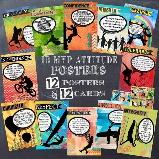 IB MYP Attitude Posters for US Paper   - A GREAT bold  graphic way to display the IB Attitudes in your MYP classroom!