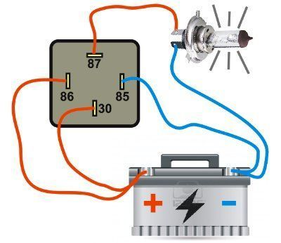 automotive relays fundamentals and testing kiril. Black Bedroom Furniture Sets. Home Design Ideas