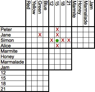 We have some of the absolutely best free printable logic puzzles