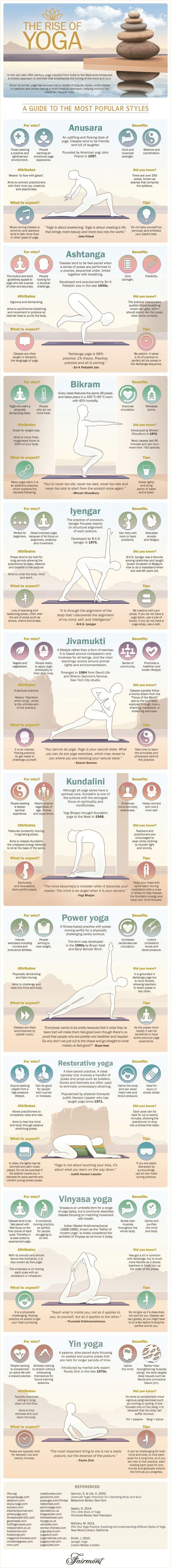 Yoga styles and how they differ. Here is a guide to the most popular styles of yoga including Vinyasa, Bikram and Ashtanga.
