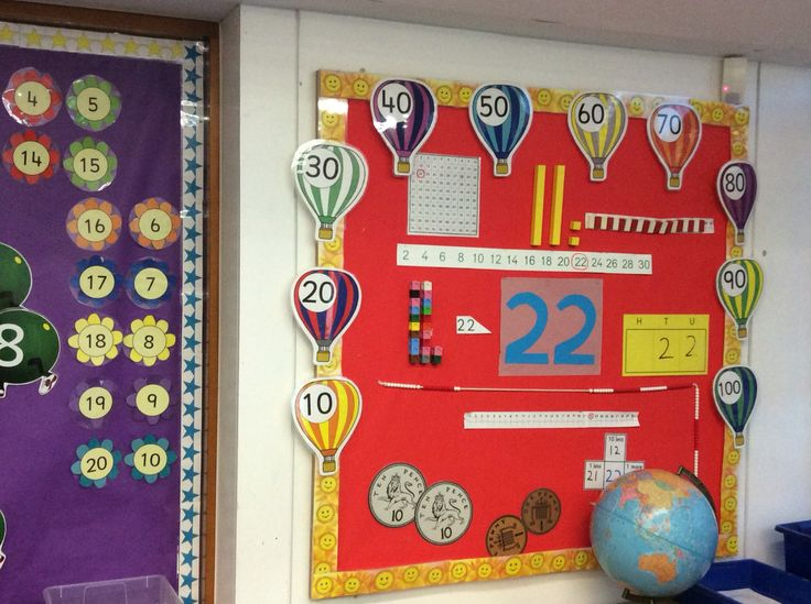 This depicts a classroom display of maths, showing key strategies on resources children can use to amplify their maths skills. As well as this there are creative balloons showing a number sequence increasing by 10.