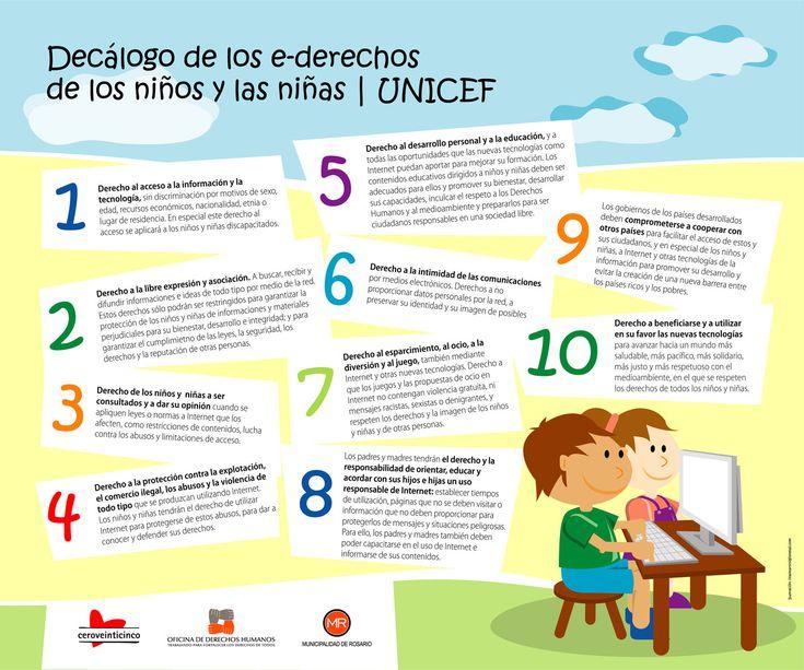 E-derechos1.jpg (1417×1182) Decálogo de los e-derechos de los niños y las niñas en internet - UNICEF