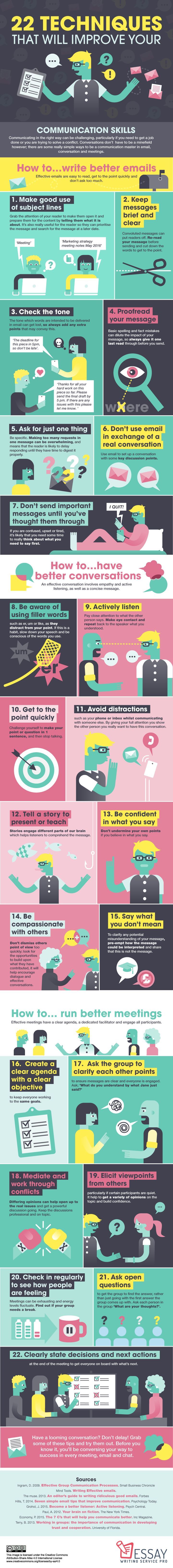 Top 22 Techniques To Improve Your Communication Skills And Become A Great Communicator: Infogrtaphic
