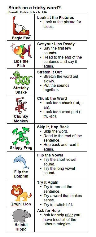 Strategy bookmark! This reminds me of Matt Miller's literacy class! Too bad it's for primary...
