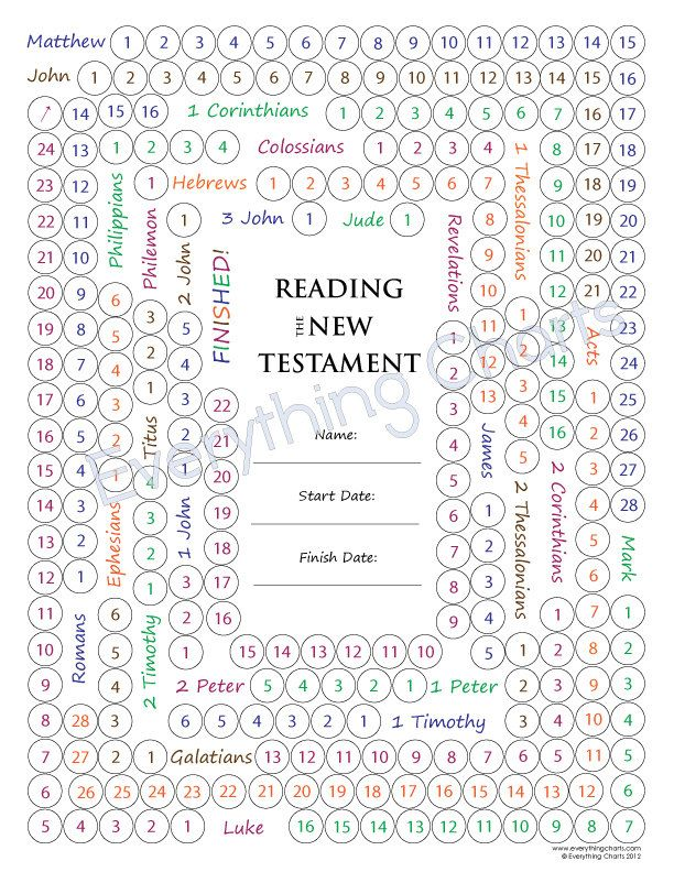 This is a fun  and motivational way to keep track of scripture reading!  Start at the top and fill in the circles for each book and chapter in the New Testament.