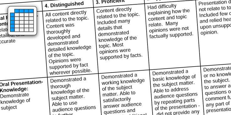 12 best Assessment of Educational Technology Programs