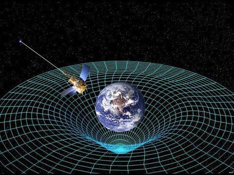 Teoría de cuerdas - explicación detallada - YouTube