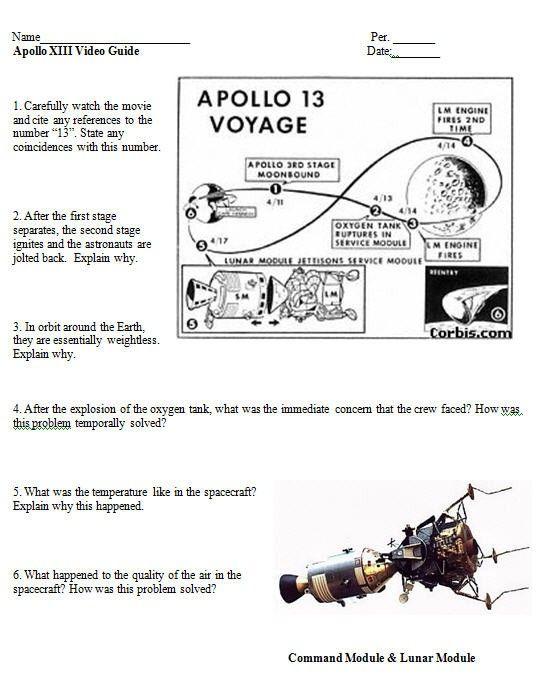 apollo 13 rocket parts - photo #9