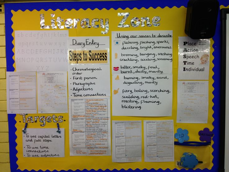 Literacy working wall y2