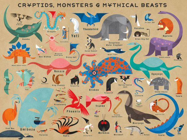 Cryptids, Monsters and Mythical Beasts by Daviz Canvas Art