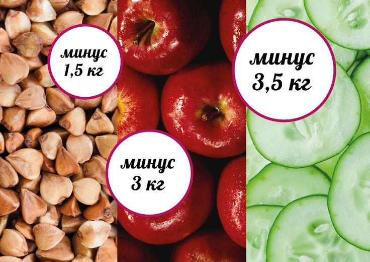 Разгрузочный день - «волшебная палочка» для быстрого похудения! | uDuba.com