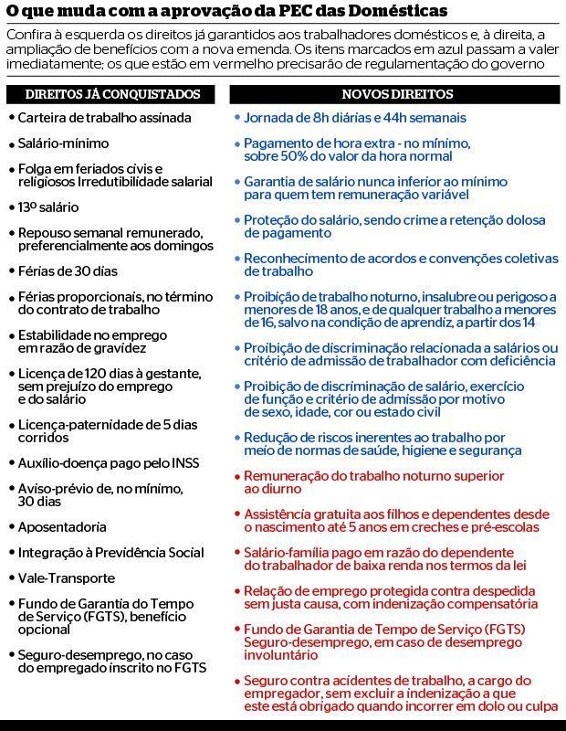 Novos direitos das domésticas começam a valer nesta quarta - http://revistaepoca.globo.com//Sociedade/noticia/2013/04/novos-direitos-das-domesticas-comecam-valer-na-quarta-feira.html (Foto: Redação Época)