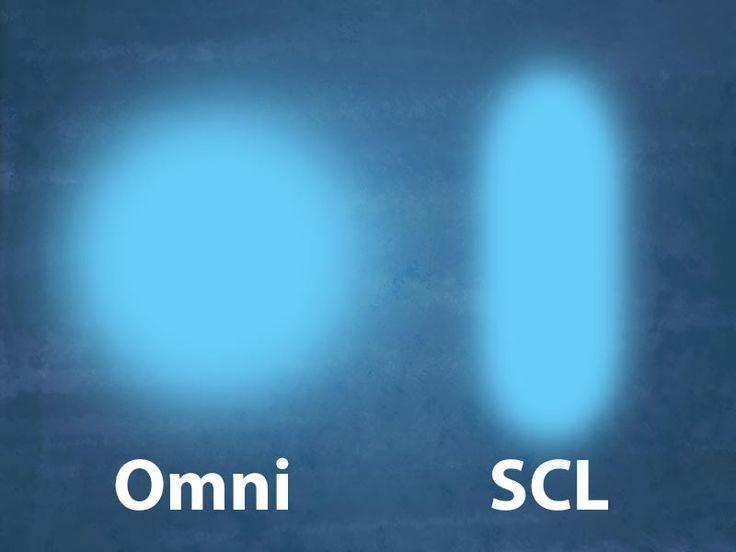 Rundstrålande eller asymmetriskt ljus? Valfrihet. Rundstrålande kan beskrivas som lyser fritt åt alla håll i en snygg cirkel. Asymmetriskt kan beskrivas: Den bild du önskar. Linser riktar ljuset just dit du... http://www.prismatibro.se/omin-scl_170522/ #prismatibro