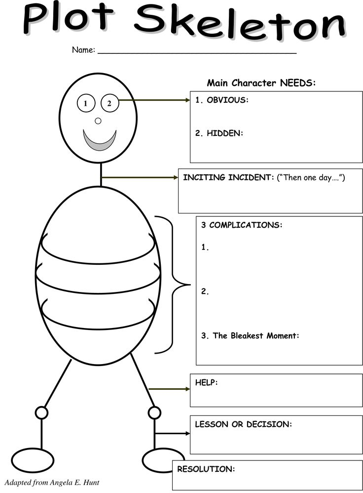 graphic organizer for writing a personal narrative