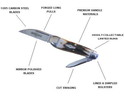 Anatomy of a Northfield UN-X-LD Pocket Knife | Knife2 ( folding ...