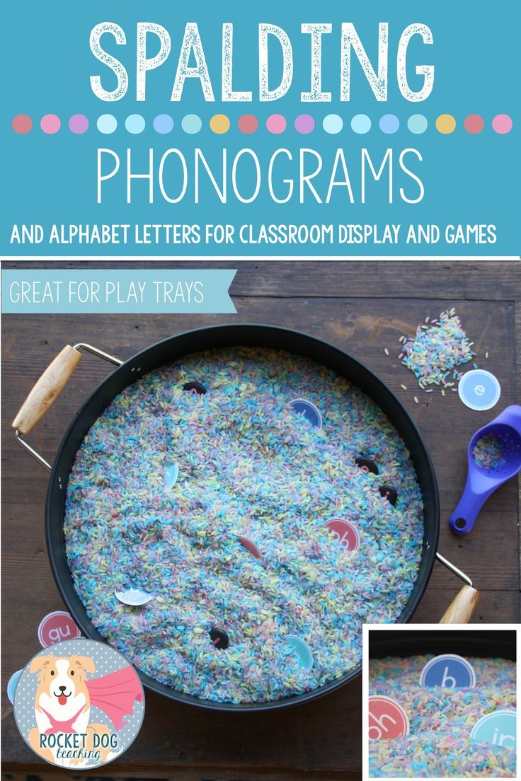 Print Off Some Alphabet Letters And Common Phonograms To Use In A Huge Range Of Different Ways Such As Gam Phonograms Spalding Phonograms Phonics Kindergarten [ 1104 x 736 Pixel ]