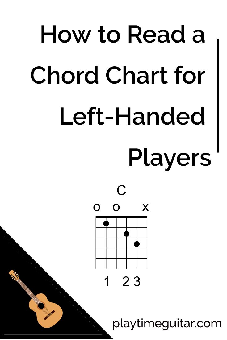 How To Read A Chord Chart For Left Handed Players Easy Guitar Chords Left Handed Guitar Lessons How to read guitar chords for beginners