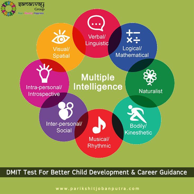 Identify your child's inborn talents through DMIT Parikshit Jobanputra's #DMIT report will give your child a better, brighter & stress-free future.  #DmitTest #ParikshitJobanputra