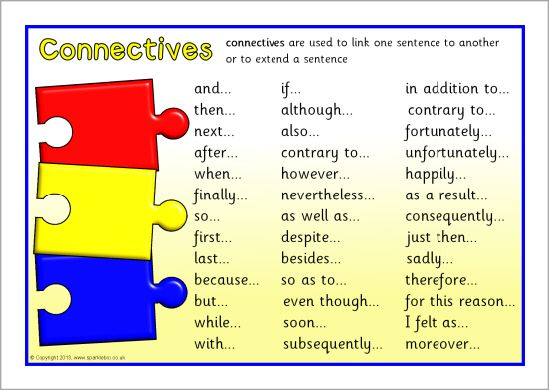 connectives for an essay In your essay writing you will need to use a range of connectives to link, develop  and explain your ideas here are some useful connectives to.