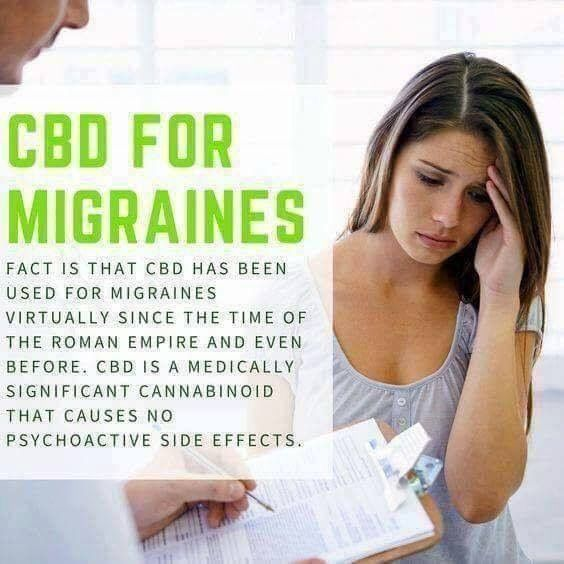 CBD Oil for Migraines & Headaches: Does It Work   Healthcare