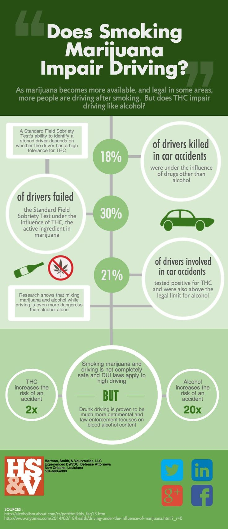 driving under the influence 2 essay Texting - driving under the influence 3 pages 728 words march 2015 saved essays save your essays here so you can locate them quickly.