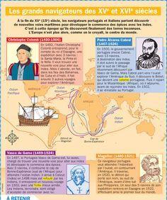 Fiche exposés : Les grands navigateurs des XVe et XVIe siècles