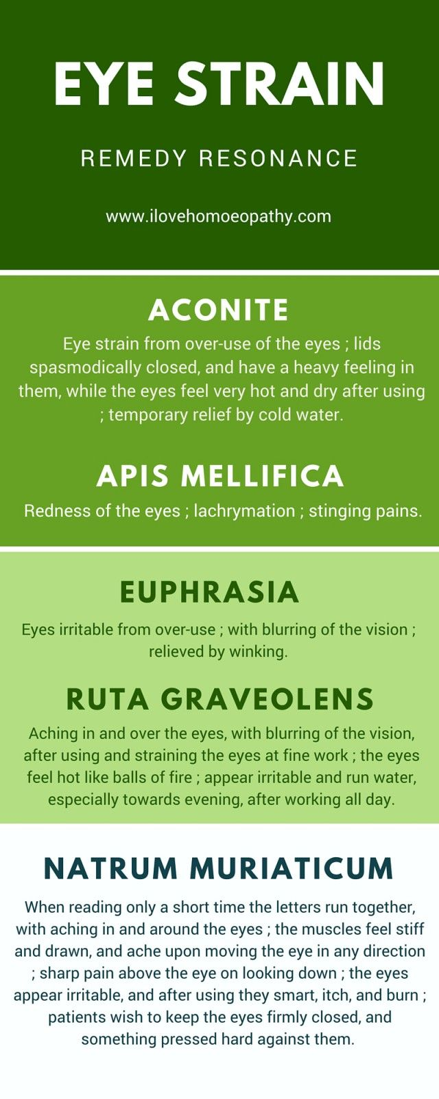 Homeopathy medicine for Eye strain