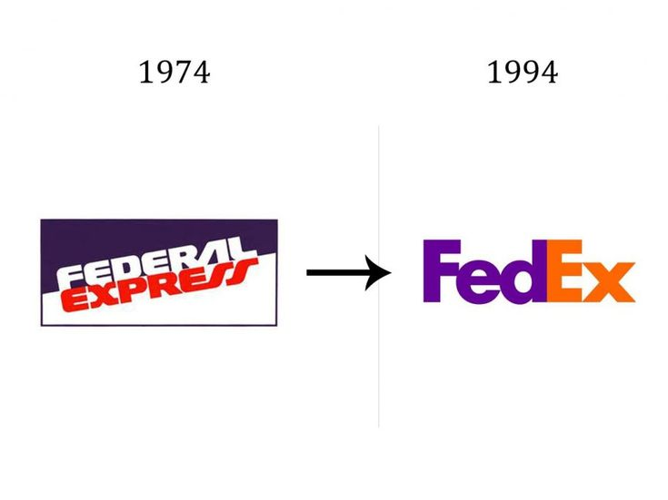 When FedEx changed its name and expanded its operation to offer overnight shipping, it freshened up its logo as well. Can you spot the arrow in the negative space of the