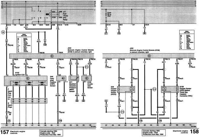 Mk3 Vr6 Engine Wiring Diagram and Engine Vr Harness Diagram - Wiring Diagram  Online | Diagrama | Vr6 Engine Diagram Color |  | Pinterest